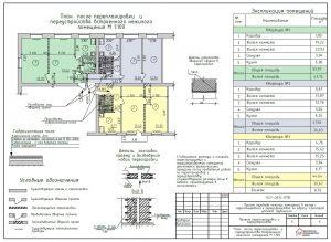 Проект переустройства и перепланировки квартиры в Белгороде